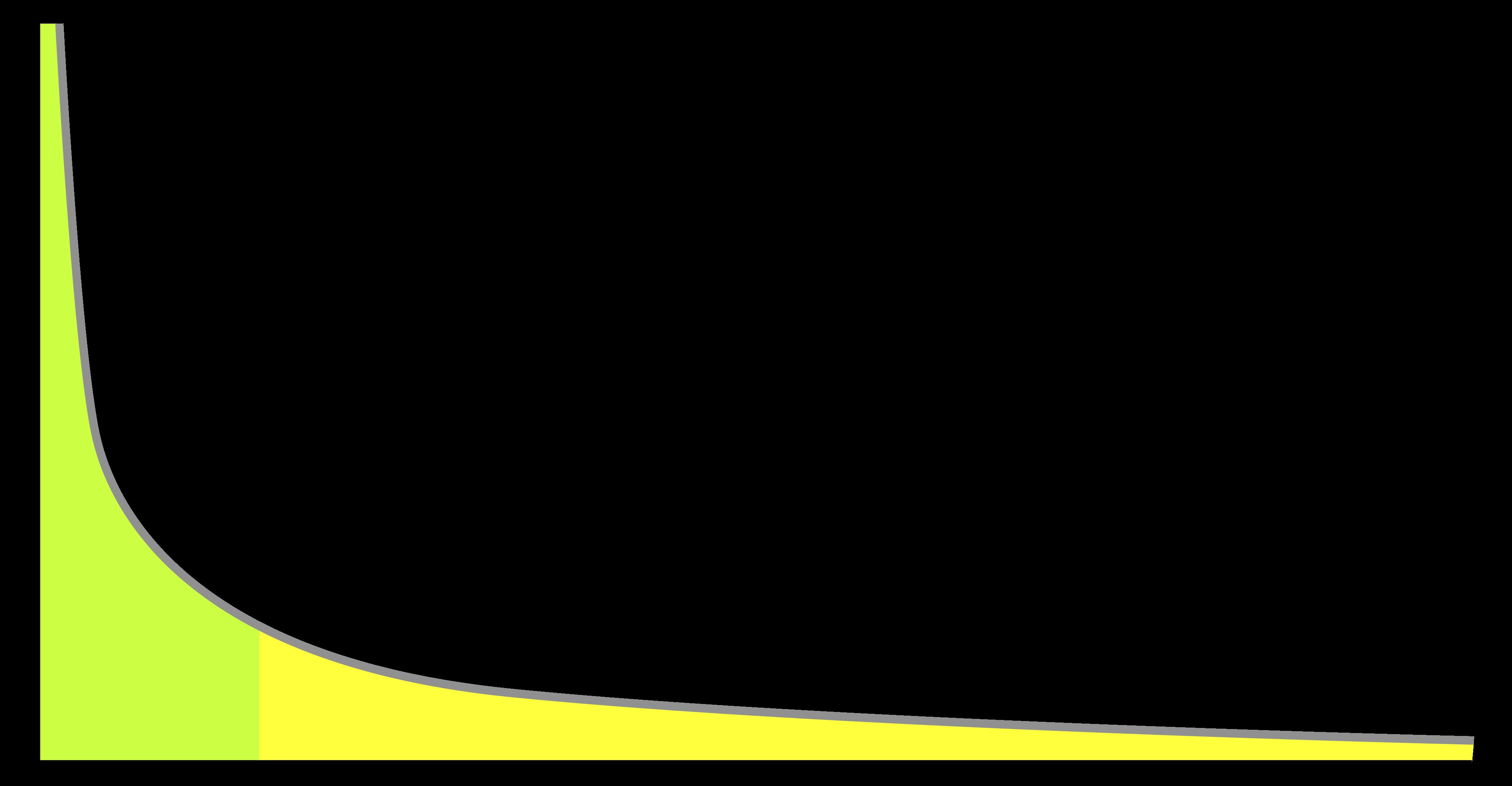 Concept de la longue traine SEO